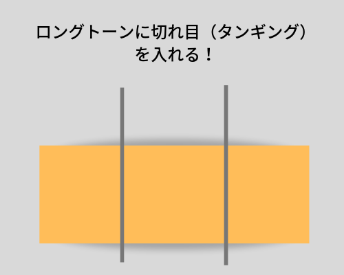 タンギングのイメージ図