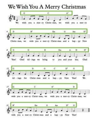 コードが書かれた楽譜