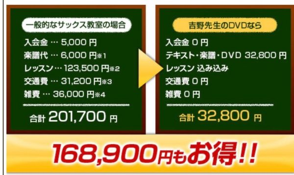 DVDの値段