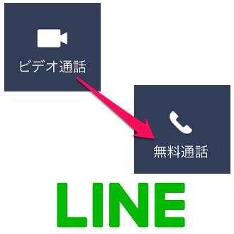 LINEビデオによるレッスン